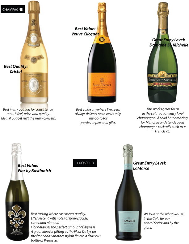 Our Favorite Selection of Sparkling Beverages